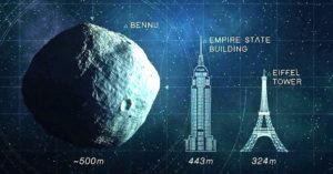 La NASA no puede salvarnos del gran asteroide que podría borrar la vida en la Tierra